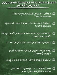מהפכה בחינוך? (צילום: shutterstock)