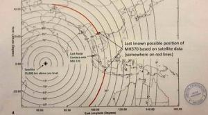 מפת נתיבי הטיסה האפשריים של המטוס המלזי הנעדר