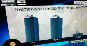 סקר ערוץהכנסת, 21.8.2014, צילום: ינאי כהן