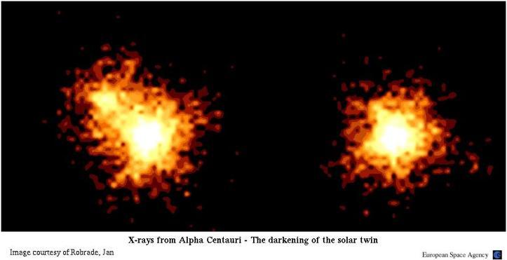 צילום רנטגן של השמשות-התאומות במערכת אלפא קנטאורי - כמו החלל כך בחלל התודעה: מה סובב סביב מה?מי סובב סביב מי??